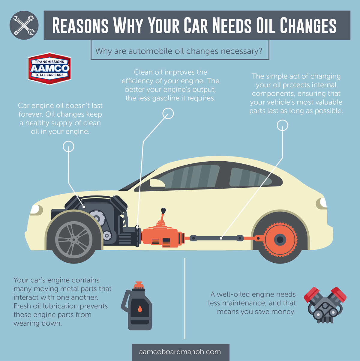 Reasons Why Your Car Needs Oil Changes